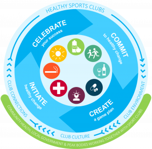 Healthy Sports Club framework